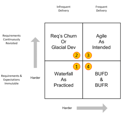 agile_matrix