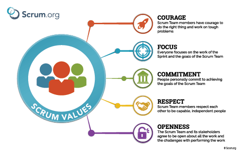 P14_ScrumValues.png