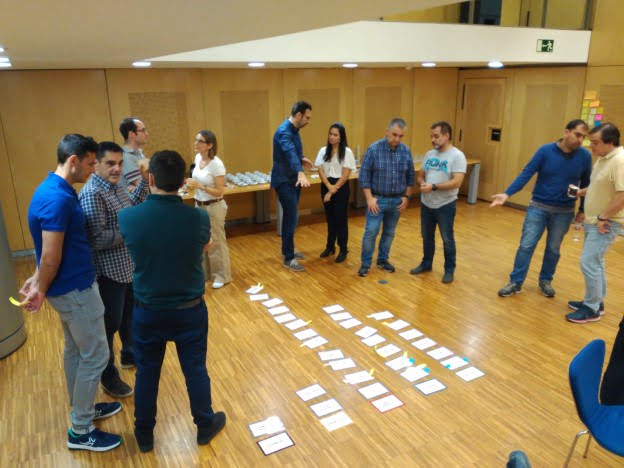 Ejercicio How Done is your Increment del curso PSM II de Scrum.org