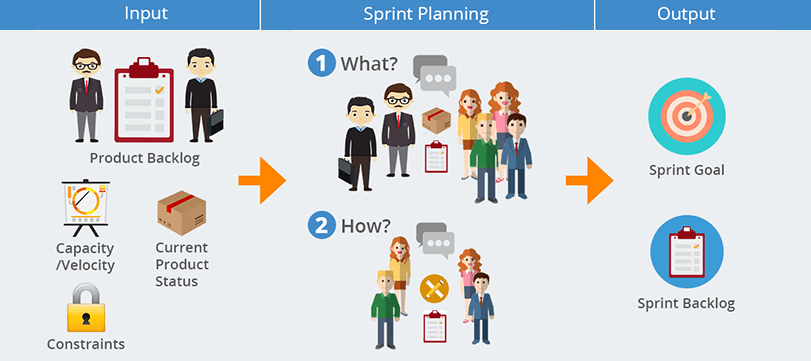 P53_sprint-planning-.png