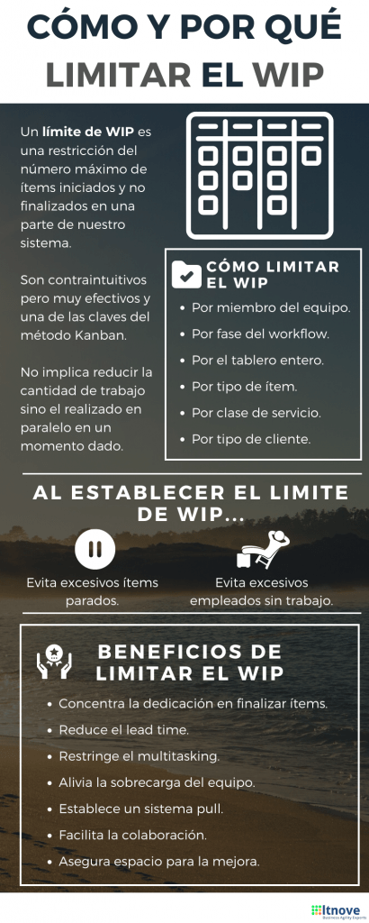 Definición y beneficios de los límites de WIP (método Kanban)